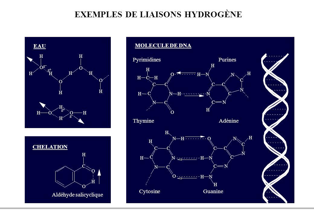 PCEM1 – Biophysique- 13 - EXEMPLES DE LIAISONS HYDROGÈNE O H H O H O H H H H O H H OHOH H EAU C O H O H CHELATION Aldéhyde salicyclique