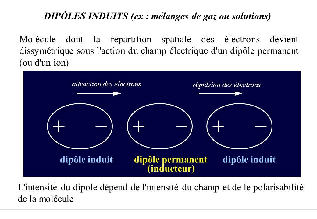 PCEM1 – Biophysique- 14 - DIPÔLES INDUITS (ex : mélanges de gaz ou solutions) Molécule dont la répartition spatiale des électrons devient dissymétrique sous l action du champ électrique d un dipôle permanent (ou d un ion) attraction des électrons répulsion des électrons dipôle induitdipôle permanent (inducteur) dipôle induit L intensité du dipole dépend de l intensité du champ et de le polarisabilité de la molécule