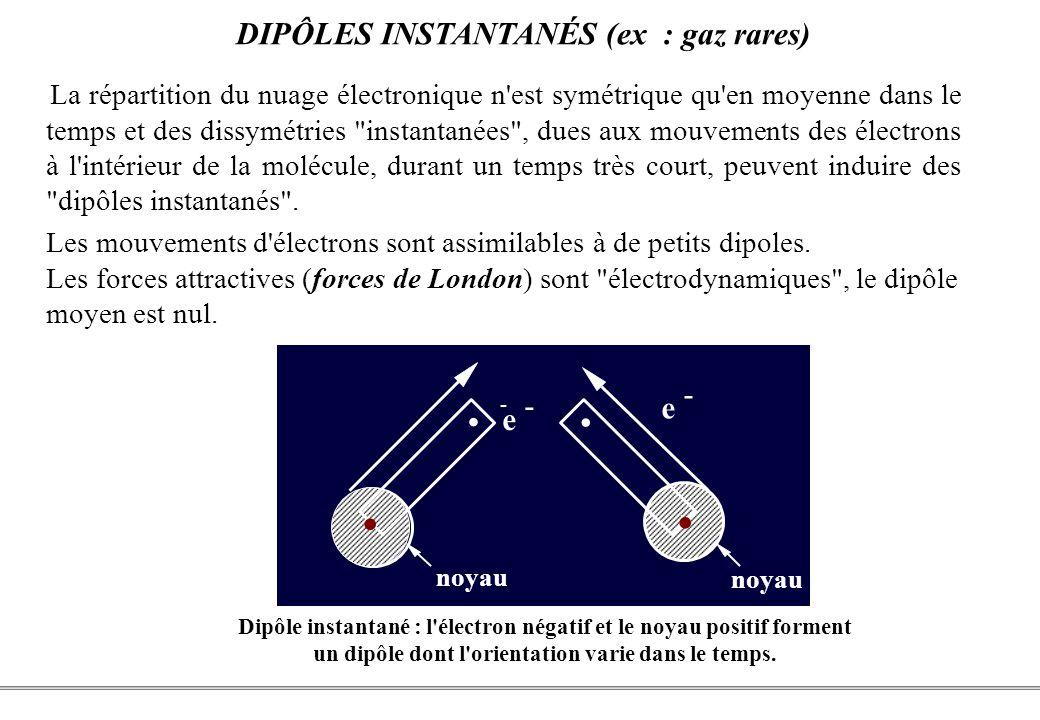 PCEM1 – Biophysique- 16 - DIPÔLES INSTANTANÉS (ex : gaz rares) La répartition du nuage électronique n est symétrique qu en moyenne dans le temps et des dissymétries instantanées , dues aux mouvements des électrons à l intérieur de la molécule, durant un temps très court, peuvent induire des dipôles instantanés .