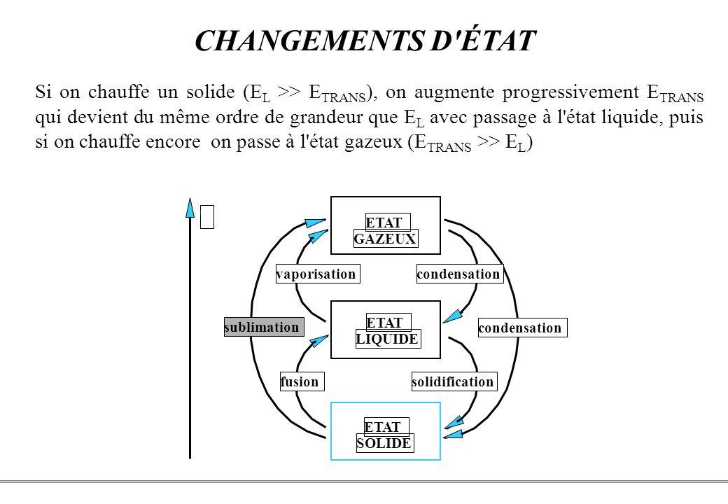 PCEM1 – Biophysique- 31 - CHANGEMENTS D ÉTAT Si on chauffe un solide (E L >> E TRANS ), on augmente progressivement E TRANS qui devient du même ordre de grandeur que E L avec passage à l état liquide, puis si on chauffe encore on passe à l état gazeux (E TRANS >> E L ) T ETAT GAZEUX ETAT LIQUIDE ETAT SOLIDE vaporisationcondensation sublimation condensation fusionsolidification