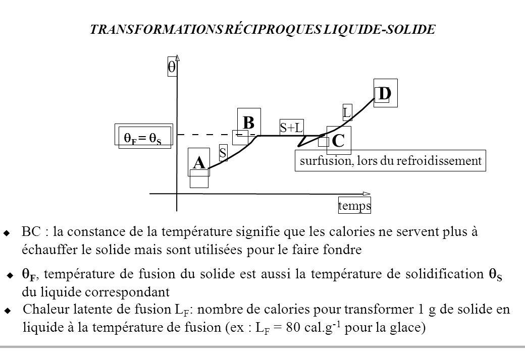 PCEM1 – Biophysique- 32 - TRANSFORMATIONS RÉCIPROQUES LIQUIDE-SOLIDE F, température de fusion du solide est aussi la température de solidification S du liquide correspondant surfusion, lors du refroidissement A C D B F = S S L temps S+L BC : la constance de la température signifie que les calories ne servent plus à échauffer le solide mais sont utilisées pour le faire fondre Chaleur latente de fusion L F : nombre de calories pour transformer 1 g de solide en liquide à la température de fusion (ex : L F = 80 cal.g -1 pour la glace)