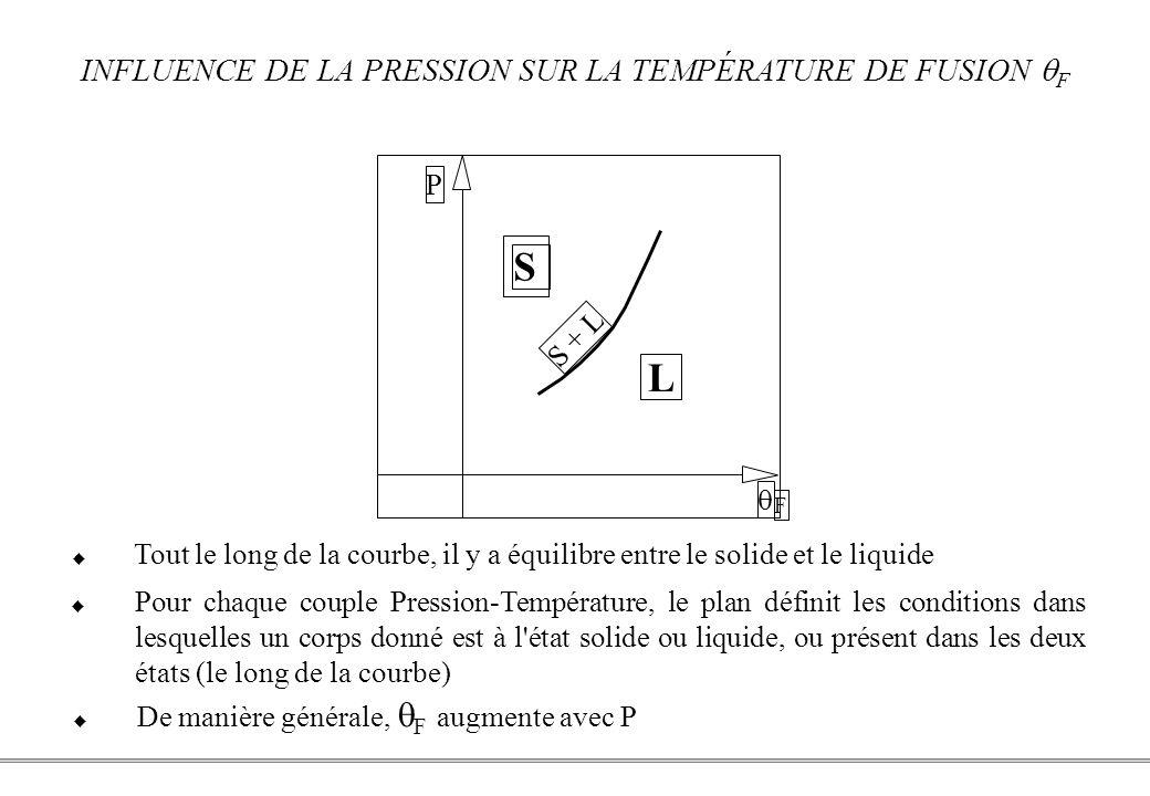 PCEM1 – Biophysique- 33 - INFLUENCE DE LA PRESSION SUR LA TEMPÉRATURE DE FUSION F Pour chaque couple Pression-Température, le plan définit les conditions dans lesquelles un corps donné est à l état solide ou liquide, ou présent dans les deux états (le long de la courbe) L S F S + L P Tout le long de la courbe, il y a équilibre entre le solide et le liquide De manière générale, F augmente avec P
