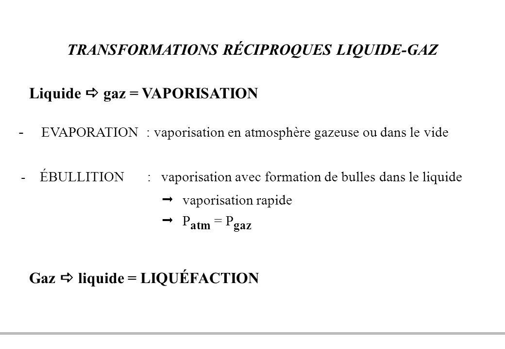 PCEM1 – Biophysique- 34 - TRANSFORMATIONS RÉCIPROQUES LIQUIDE-GAZ -ÉBULLITION: vaporisation avec formation de bulles dans le liquide vaporisation rapide P atm = P gaz Liquide gaz = VAPORISATION - EVAPORATION : vaporisation en atmosphère gazeuse ou dans le vide Gaz liquide = LIQUÉFACTION