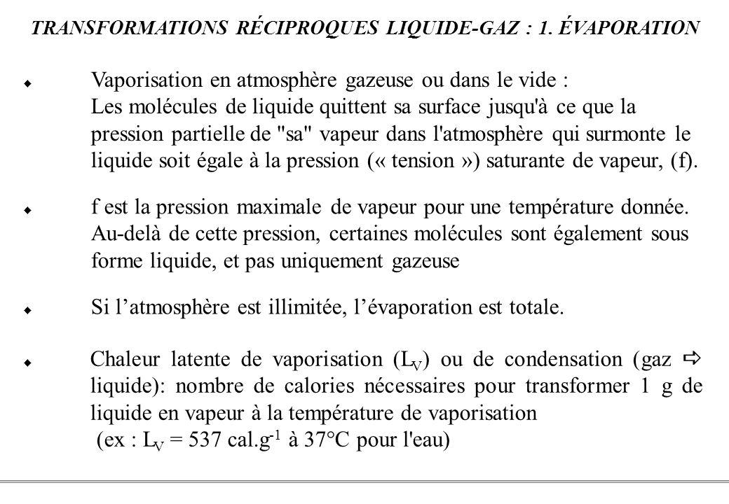 PCEM1 – Biophysique- 35 - TRANSFORMATIONS RÉCIPROQUES LIQUIDE-GAZ : 1.