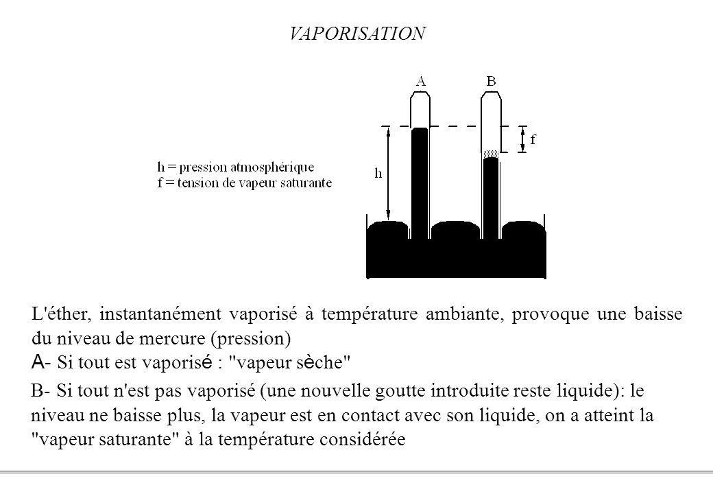 PCEM1 – Biophysique- 36 - VAPORISATION L éther, instantanément vaporisé à température ambiante, provoque une baisse du niveau de mercure (pression) A- Si tout est vaporis é : vapeur s è che B- Si tout n est pas vaporisé (une nouvelle goutte introduite reste liquide): le niveau ne baisse plus, la vapeur est en contact avec son liquide, on a atteint la vapeur saturante à la température considérée