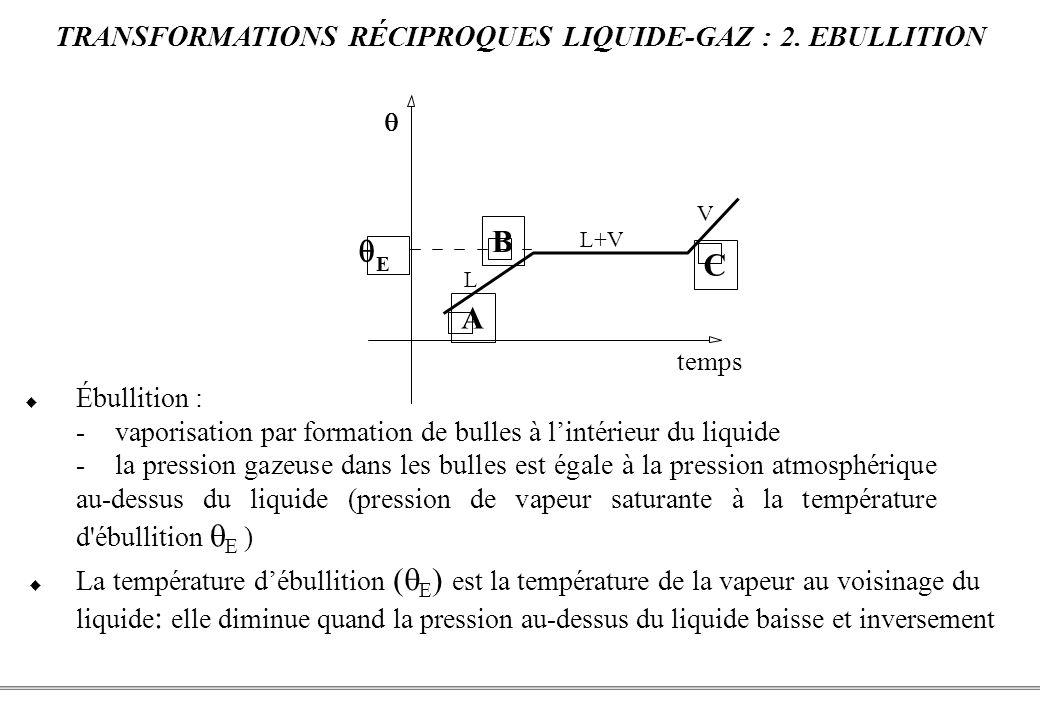 PCEM1 – Biophysique- 38 - TRANSFORMATIONS RÉCIPROQUES LIQUIDE-GAZ : 2.