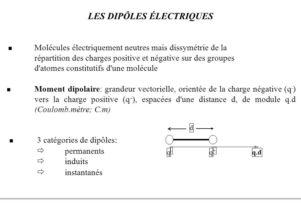 PCEM1 – Biophysique- 7 - LES DIPÔLES ÉLECTRIQUES Moment dipolaire: grandeur vectorielle, orientée de la charge négative (q - ) vers la charge positive (q + ), espacées d une distance d, de module q.d (Coulomb.mètre; C.m) q + q - q.d d Molécules électriquement neutres mais dissymétrie de la répartition des charges positive et négative sur des groupes d atomes constitutifs d une molécule 3 catégories de dipôles : permanents induits instantanés