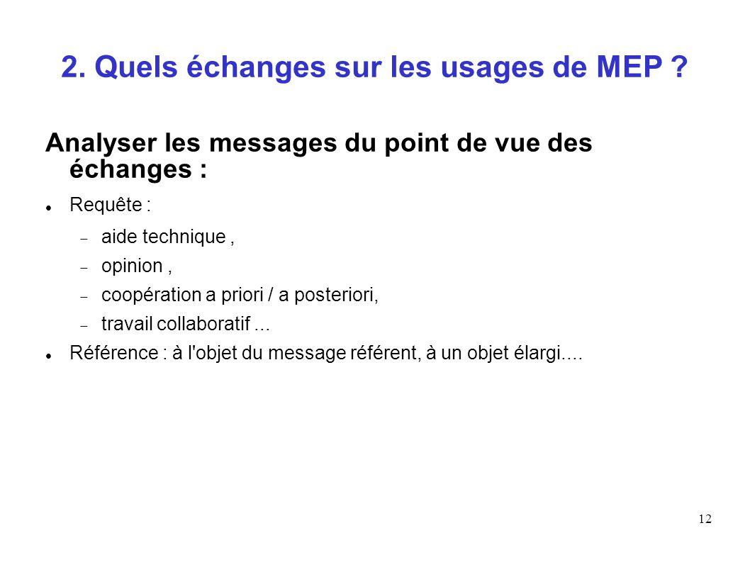 12 2. Quels échanges sur les usages de MEP ? Analyser les messages du point de vue des échanges : Requête : aide technique, opinion, coopération a pri