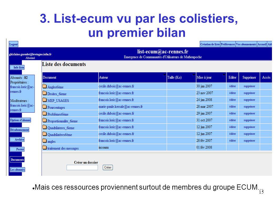 15 3. List-ecum vu par les colistiers, un premier bilan Mais ces ressources proviennent surtout de membres du groupe ECUM...