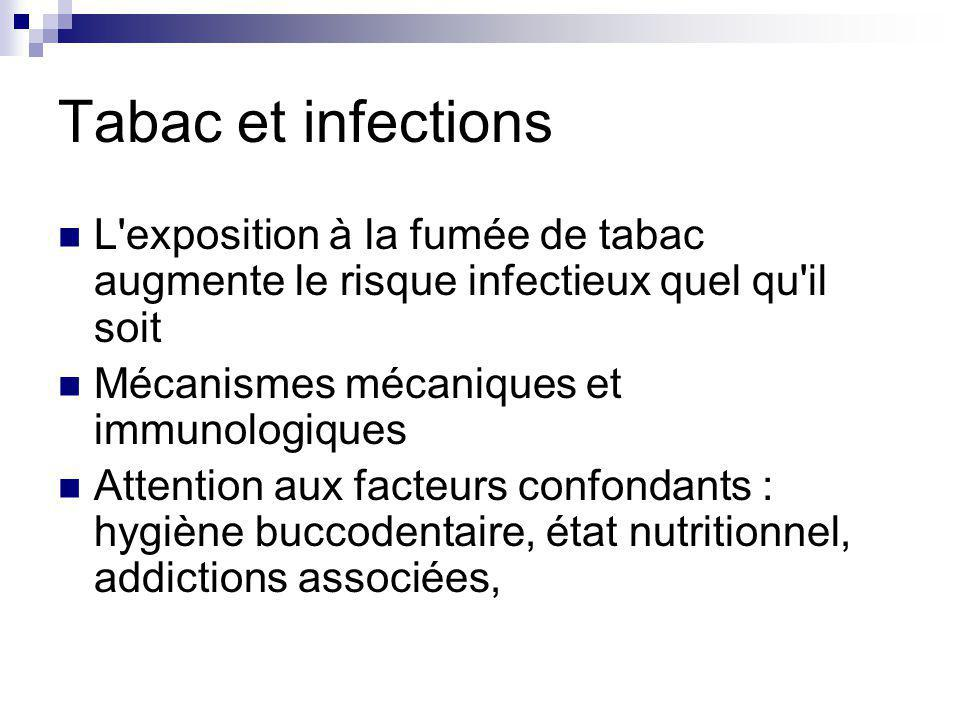 Tabac et infections : exemples G.