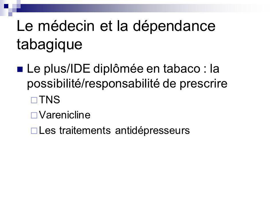 VARENICLINE : Actualités Les études confirment la supériorité du Champix /Placebo à 3 mois et à 1 an /Nicotine à 3 mois Les effets indésirables les plus nombreux sont: Les nausées (30 à 40%) Les troubles du sommeil (10 à 20%)