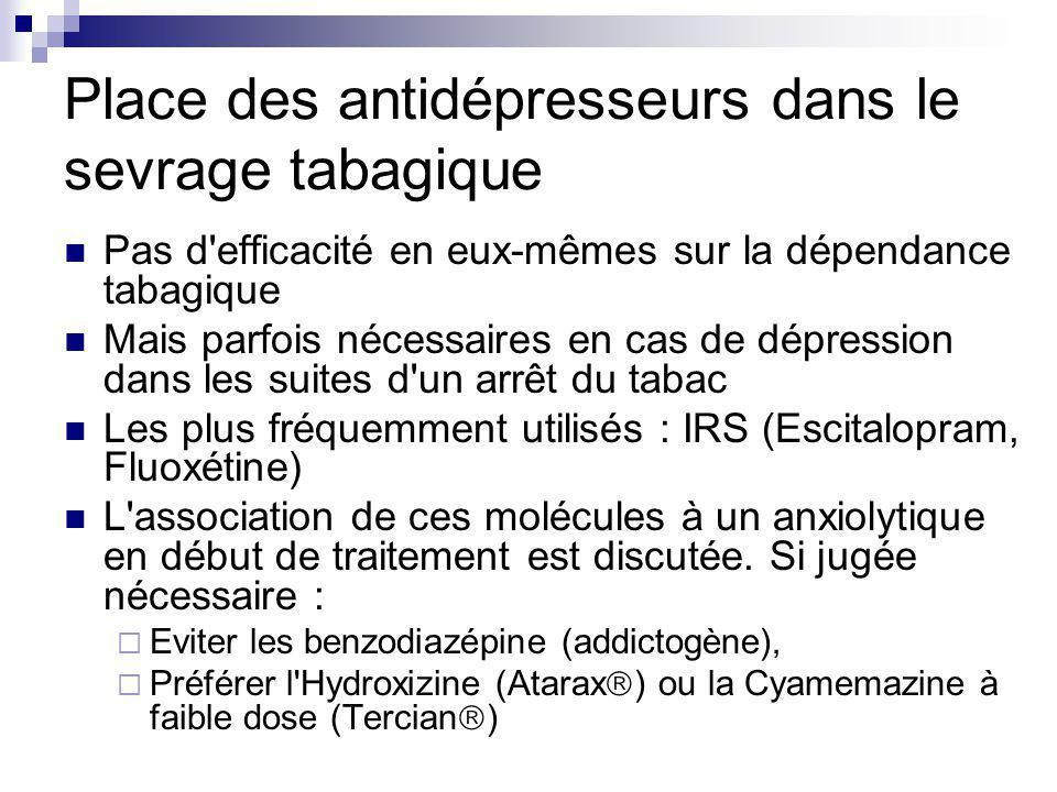 Place des antidépresseurs dans le sevrage tabagique Pas d'efficacité en eux-mêmes sur la dépendance tabagique Mais parfois nécessaires en cas de dépre