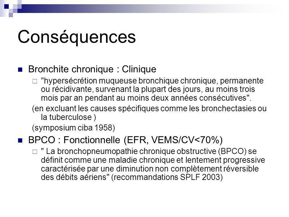 Stades de la BPCO Stades Obstruction bronchique EFR 0à risque EFR normale symptômes chroniques (toux, expectoration) ObstructionVEMS/CVF < 70 % Ilégère VEMS 80 % avec/sans symptômes chroniques (toux, expectoration) IImodérée VEMS < 80 % avec/sans symptômes chroniques (toux, expectoration, dyspnée) IIIsévère VEMS < 50 % avec/sans symptômes chroniques (toux, expectoration, dyspnée) IVtrès sévère 50 % plus insuffisance respiratoire (PaO2 50mmHg) ou insuffisance cardiaque droite clinique Actualisation des recommandations de la Société de Pneumologie de Langue Française pour la prise en charge de la BPCO.