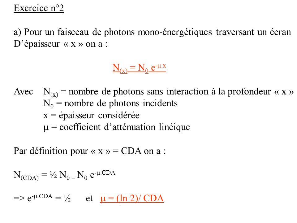 Exercice n°2 a) Pour un faisceau de photons mono-énergétiques traversant un écran Dépaisseur « x » on a : N (x) = N 0 e - x Avec N (x) = nombre de pho