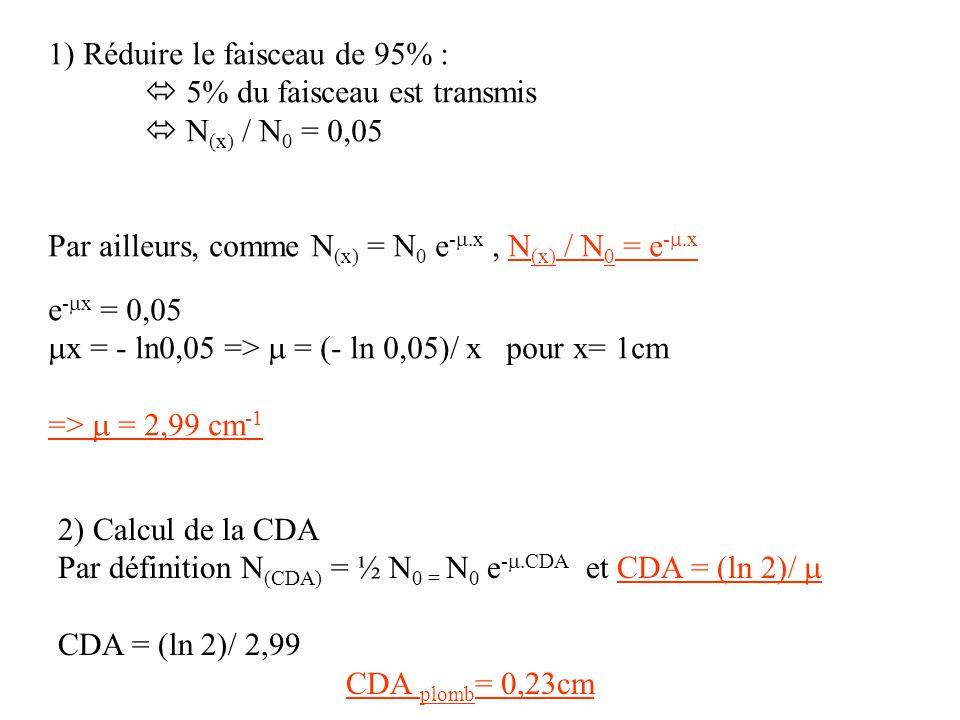 1) Réduire le faisceau de 95% : 5% du faisceau est transmis N (x) / N 0 = 0,05 Par ailleurs, comme N (x) = N 0 e - x, N (x) / N 0 = e - x e - x = 0,05