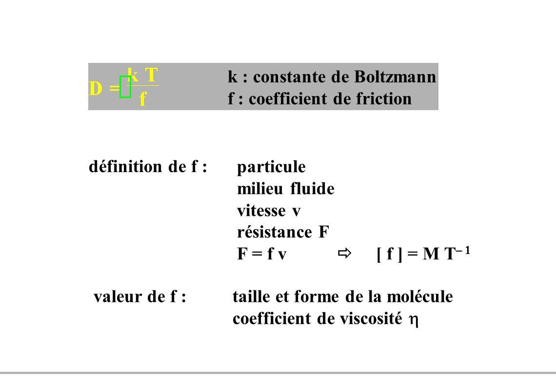 PCEM1 – Biophysique- 10 - k : constante de Boltzmann f : coefficient de friction définition de f : particule milieu fluide vitesse v résistance F F =