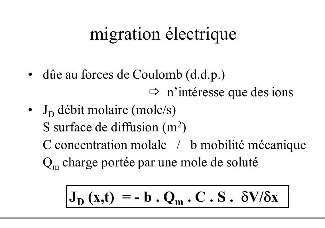 PCEM1 – Biophysique- 12 - migration électrique dûe au forces de Coulomb (d.d.p.) nintéresse que des ions J D débit molaire (mole/s) S surface de diffu