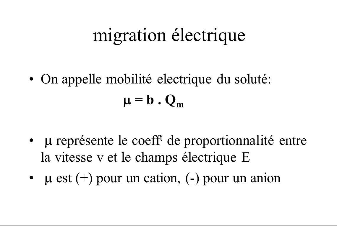PCEM1 – Biophysique- 13 - migration électrique On appelle mobilité electrique du soluté: = b. Q m représente le coeff t de proportionnalité entre la v
