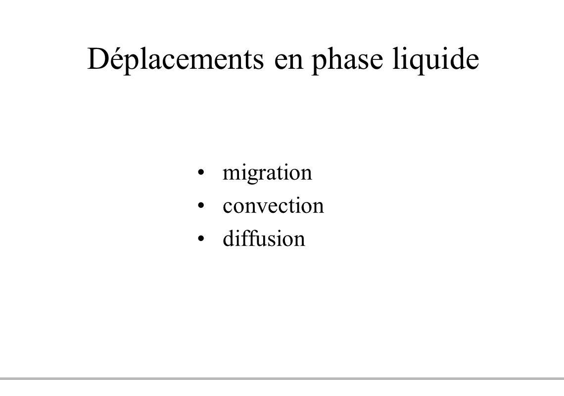 PCEM1 – Biophysique- 2 - Déplacements en phase liquide migration convection diffusion