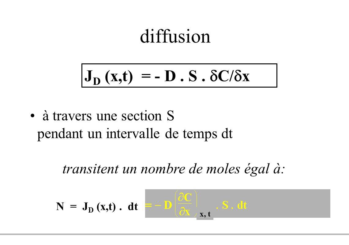 PCEM1 – Biophysique- 9 - diffusion N = J D (x,t). dt x, t à travers une section S pendant un intervalle de temps dt transitent un nombre de moles égal