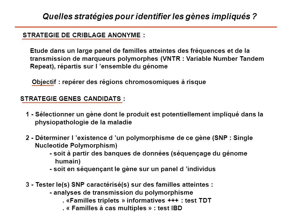 Quelles stratégies pour identifier les gènes impliqués ? STRATEGIE DE CRIBLAGE ANONYME : Etude dans un large panel de familles atteintes des fréquence