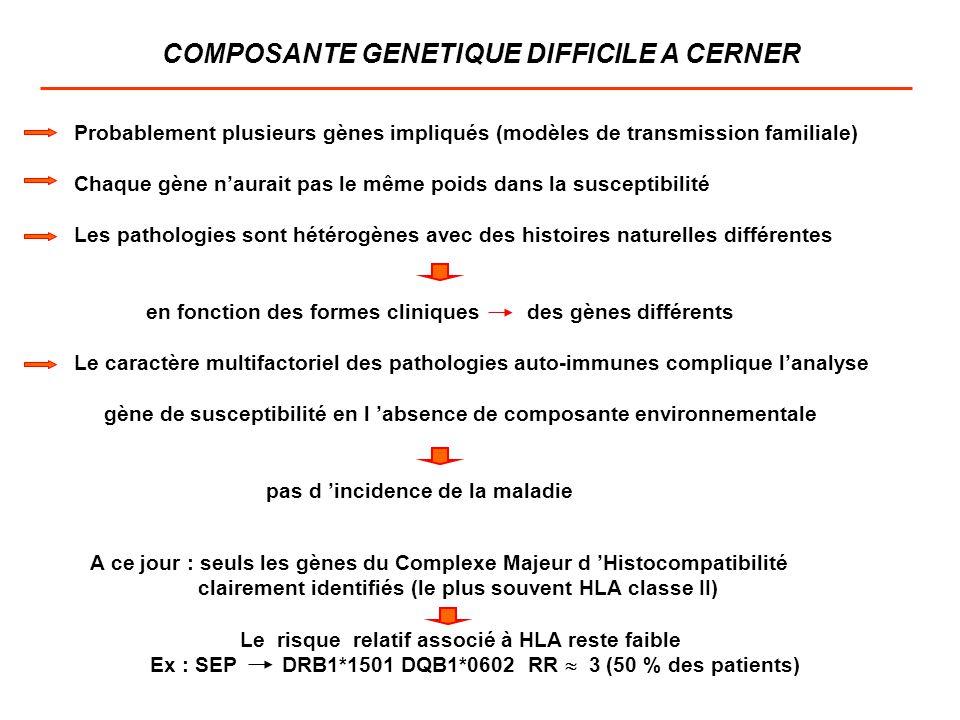 IMPORTANCE DIDENTIFIER LA MOLECULE DE PRESENTATION Exemple de la Sclérose en plaques
