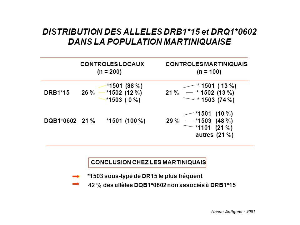 DISTRIBUTION DES ALLELES DRB1*15 et DRQ1*0602 DANS LA POPULATION MARTINIQUAISE CONTROLES LOCAUX CONTROLES MARTINIQUAIS (n = 200) (n = 100) *1501 (88 %