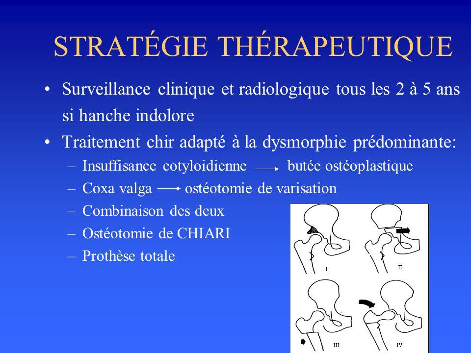 STRATÉGIE THÉRAPEUTIQUE Surveillance clinique et radiologique tous les 2 à 5 ans si hanche indolore Traitement chir adapté à la dysmorphie prédominant