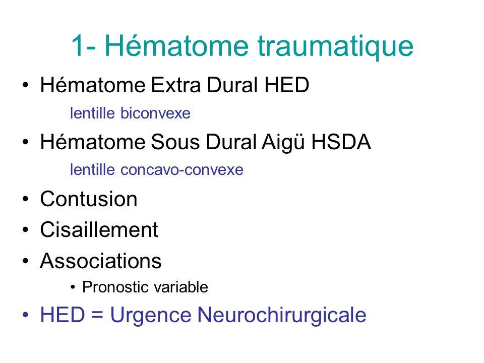 1- Hématome traumatique Hématome Extra Dural HED lentille biconvexe Hématome Sous Dural Aigü HSDA lentille concavo-convexe Contusion Cisaillement Associations Pronostic variable HED = Urgence Neurochirurgicale
