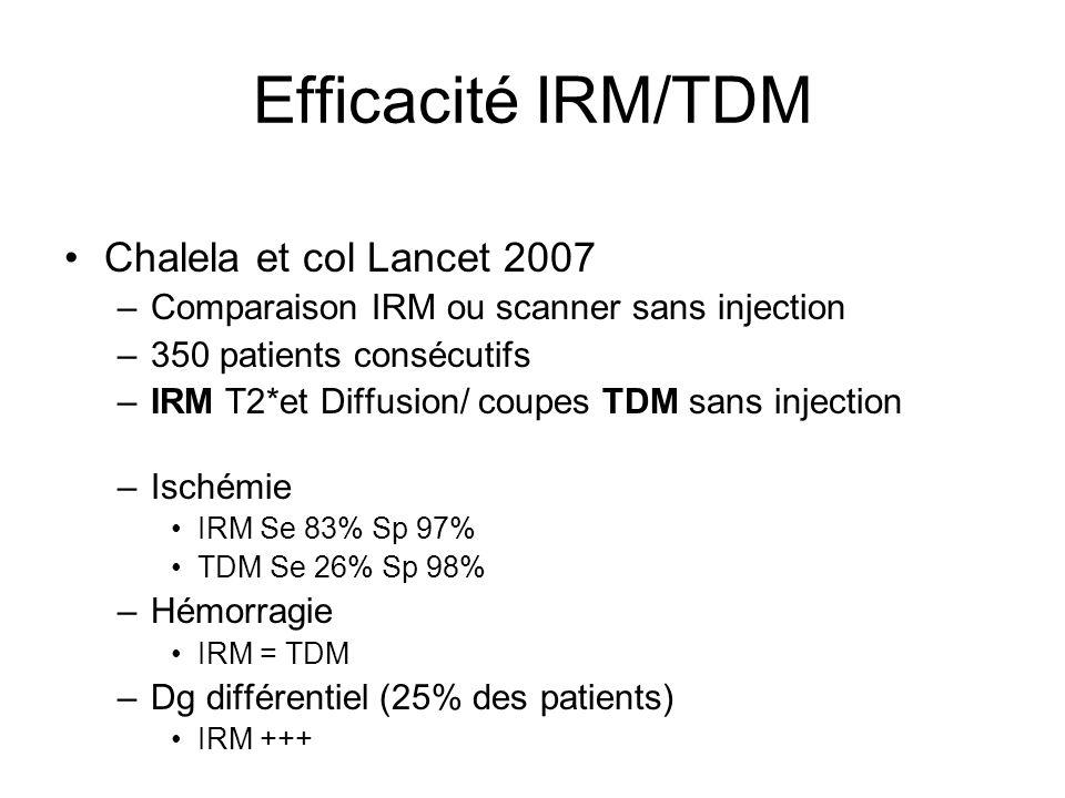 Efficacité IRM/TDM Chalela et col Lancet 2007 –Comparaison IRM ou scanner sans injection –350 patients consécutifs –IRM T2*et Diffusion/ coupes TDM sans injection –Ischémie IRM Se 83% Sp 97% TDM Se 26% Sp 98% –Hémorragie IRM = TDM –Dg différentiel (25% des patients) IRM +++