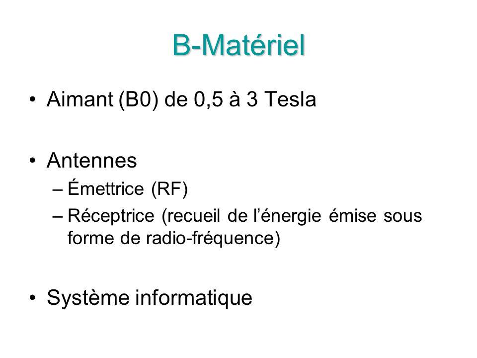 B-Matériel Aimant (B0) de 0,5 à 3 Tesla Antennes –Émettrice (RF) –Réceptrice (recueil de lénergie émise sous forme de radio-fréquence) Système informatique