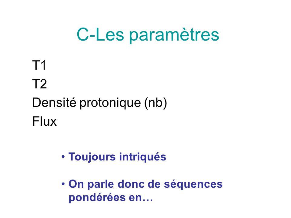 C-Les paramètres T1 T2 Densité protonique (nb) Flux Toujours intriqués On parle donc de séquences pondérées en…