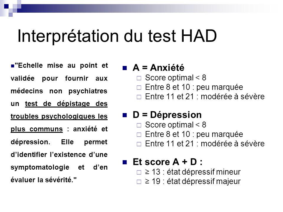 Interprétation du test HAD A = Anxiété Score optimal < 8 Entre 8 et 10 : peu marquée Entre 11 et 21 : modérée à sévère D = Dépression Score optimal < 8 Entre 8 et 10 : peu marquée Entre 11 et 21 : modérée à sévère Et score A + D : 13 : état dépressif mineur 19 : état dépressif majeur Echelle mise au point et validée pour fournir aux médecins non psychiatres un test de dépistage des troubles psychologiques les plus communs : anxiété et dépression.