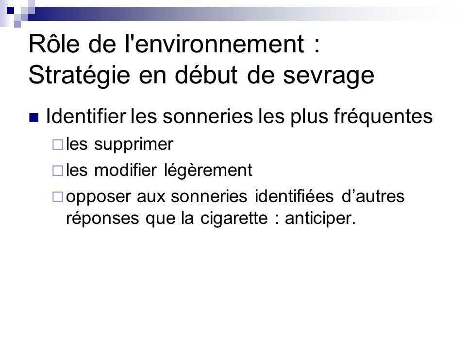 Rôle de l environnement : Stratégie en début de sevrage Identifier les sonneries les plus fréquentes les supprimer les modifier légèrement opposer aux sonneries identifiées dautres réponses que la cigarette : anticiper.