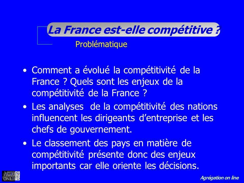 Agrégation on line La France est-elle compétitive ? Comment a évolué la compétitivité de la France ? Quels sont les enjeux de la compétitivité de la F