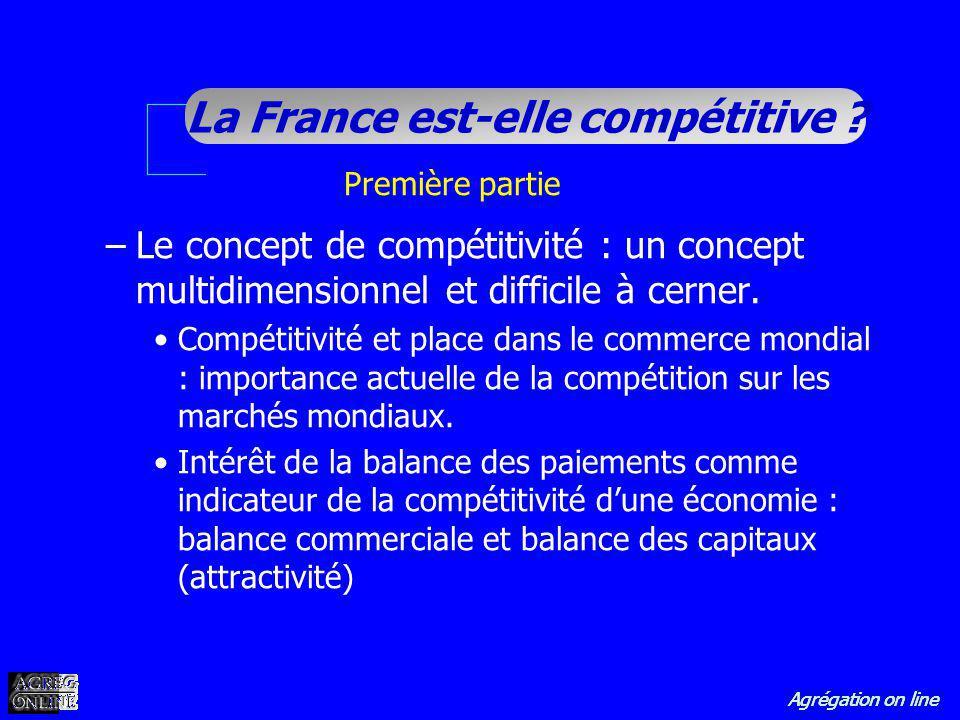 Agrégation on line La France est-elle compétitive ? Première partie –Le concept de compétitivité : un concept multidimensionnel et difficile à cerner.