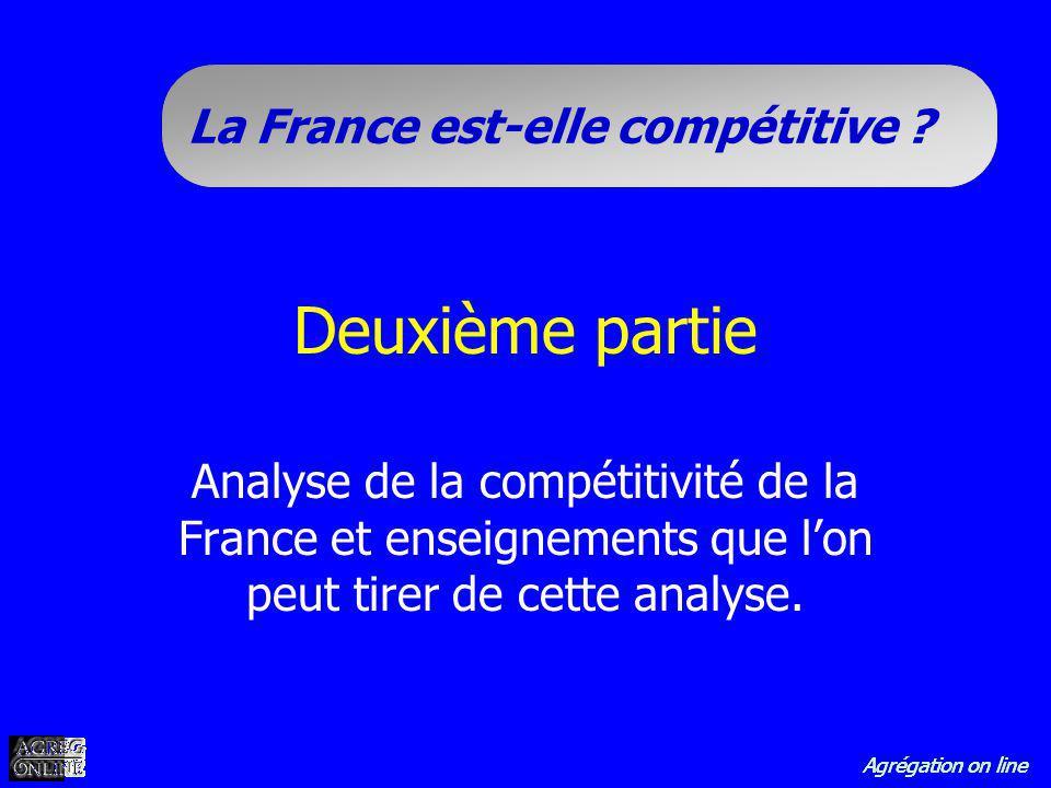 Agrégation on line La France est-elle compétitive ? Deuxième partie Analyse de la compétitivité de la France et enseignements que lon peut tirer de ce