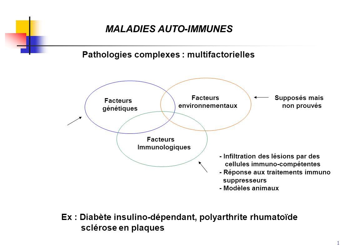 1 MALADIES AUTO-IMMUNES Pathologies complexes : multifactorielles Facteurs génétiques Facteurs environnementaux Facteurs Immunologiques Supposés mais