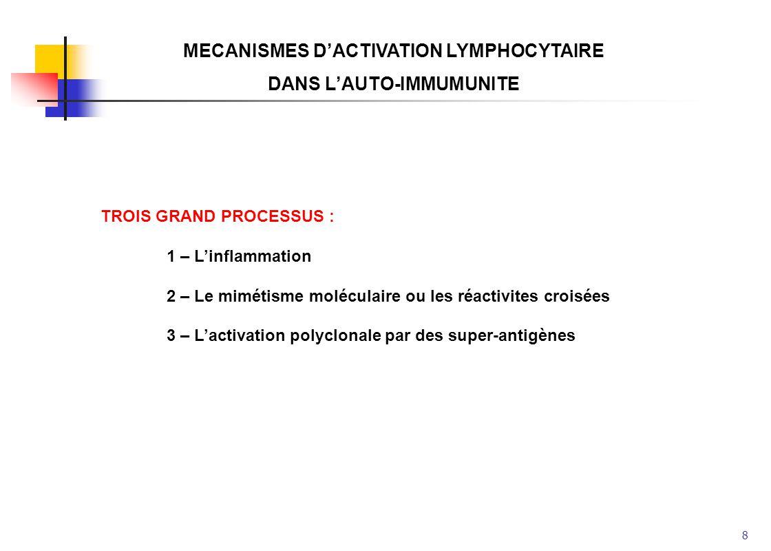 8 MECANISMES DACTIVATION LYMPHOCYTAIRE DANS LAUTO-IMMUMUNITE TROIS GRAND PROCESSUS : 1 – Linflammation 2 – Le mimétisme moléculaire ou les réactivites