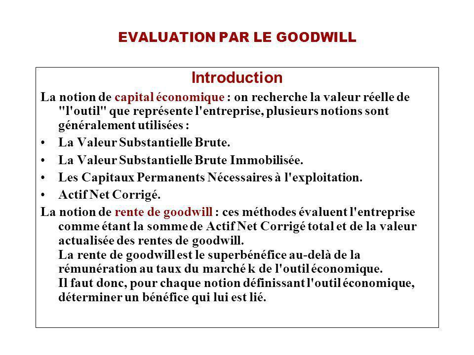 EVALUATION PAR LE GOODWILL Introduction : Les principales formules utilisées : Avec k = taux de placement des capitaux.