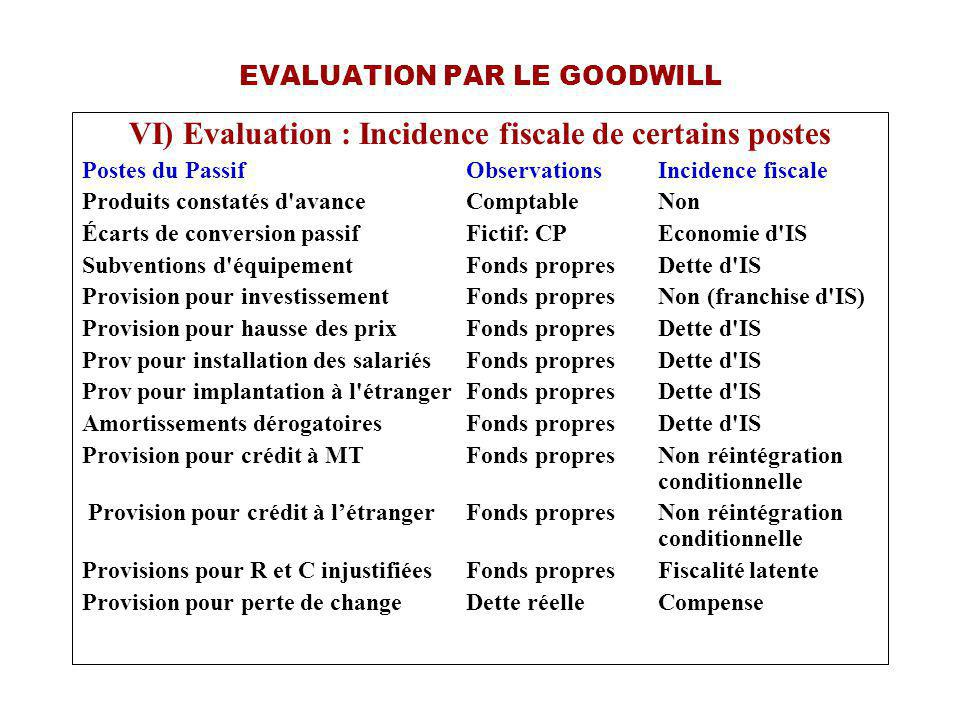 EVALUATION PAR LE GOODWILL VI) Evaluation : Incidence fiscale de certains postes Postes du PassifObservationsIncidence fiscale Produits constatés d'av