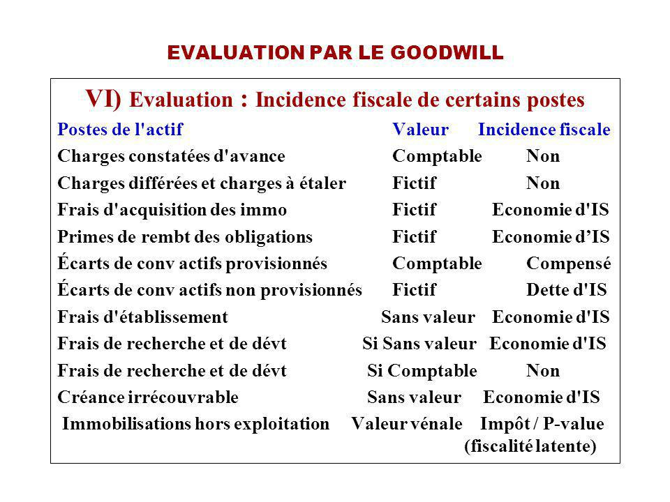 EVALUATION PAR LE GOODWILL VI) Evaluation : Incidence fiscale de certains postes Postes de l'actifValeur Incidence fiscale Charges constatées d'avance