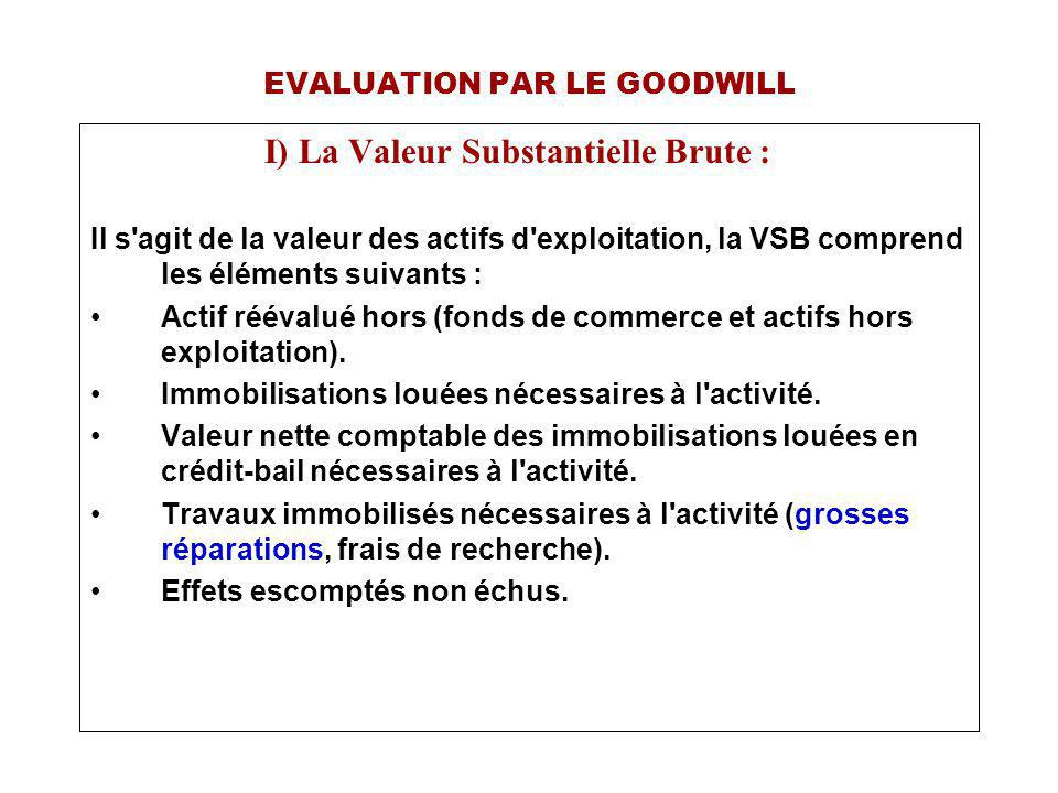 EVALUATION PAR LE GOODWILL I) La Valeur Substantielle Brute : Choix de la VSB : L idée est que le bénéfice de la société provient de l ensemble des moyens mis à la disposition de l entreprise quelque soit son origine.