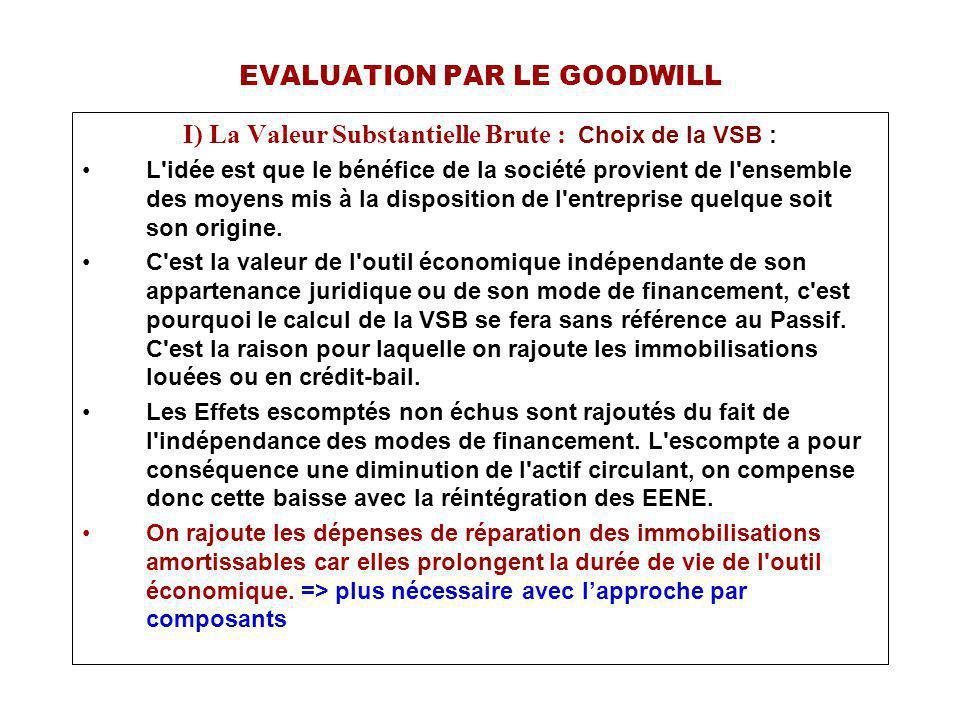 EVALUATION PAR LE GOODWILL I) La Valeur Substantielle Brute : Bénéfice lié à la VSB : Produits d exploitation nécessaires à l activité.