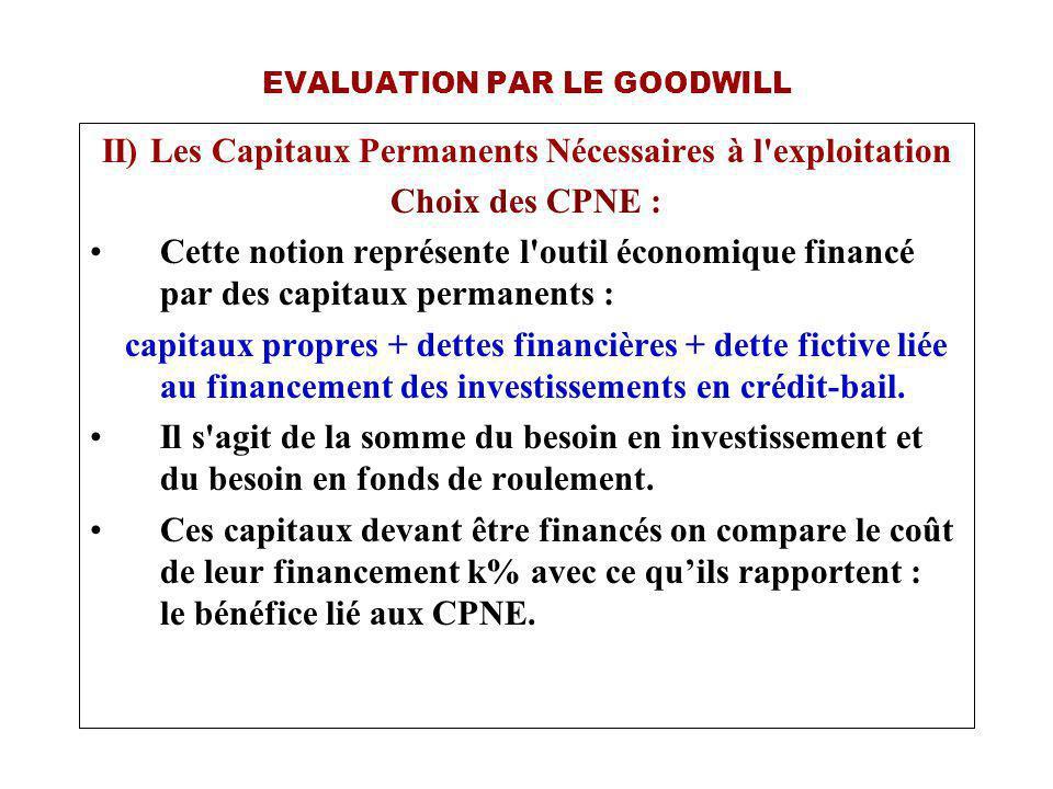 EVALUATION PAR LE GOODWILL II) Les Capitaux Permanents Nécessaires à l exploitation Le bénéfice lié aux CPNE comprend les éléments suivants Produits d exploitation nécessaires à l activité.