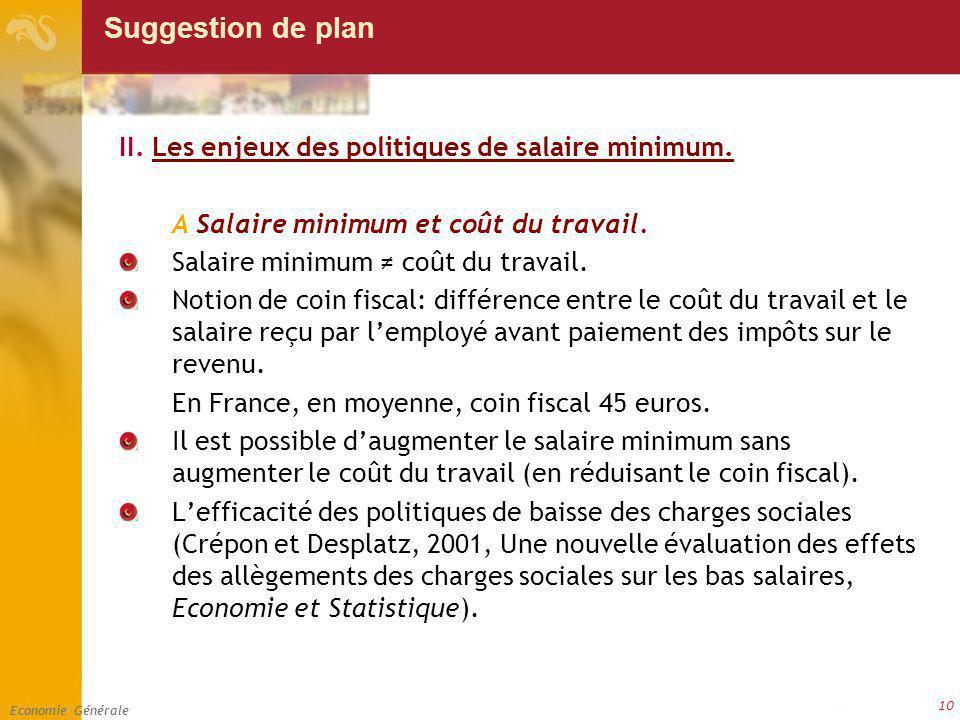 Economie Générale 10 Suggestion de plan II. Les enjeux des politiques de salaire minimum. A Salaire minimum et coût du travail. Salaire minimum coût d
