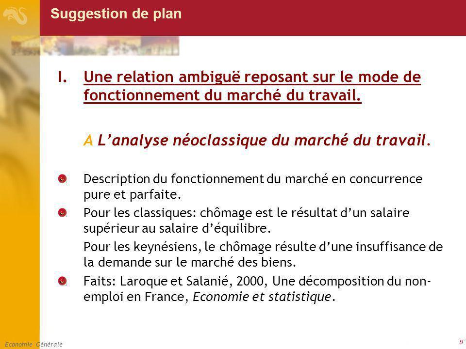 Economie Générale 8 Suggestion de plan I.Une relation ambiguë reposant sur le mode de fonctionnement du marché du travail. A Lanalyse néoclassique du