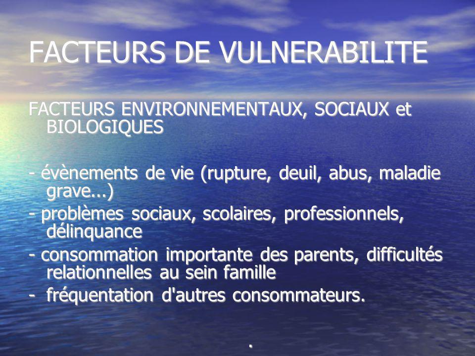 FACTEURS DE VULNERABILITE FACTEURS ENVIRONNEMENTAUX, SOCIAUX et BIOLOGIQUES - évènements de vie (rupture, deuil, abus, maladie grave...) - problèmes s