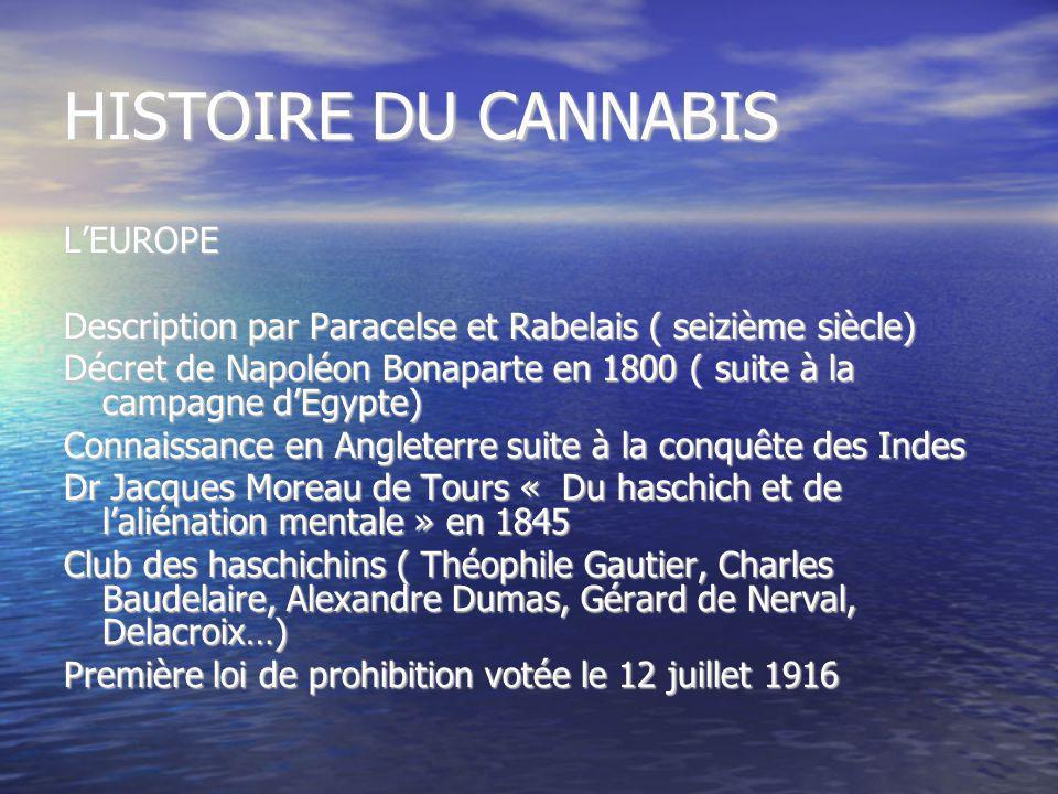 HISTOIRE DU CANNABIS LEUROPE Description par Paracelse et Rabelais ( seizième siècle) Décret de Napoléon Bonaparte en 1800 ( suite à la campagne dEgyp