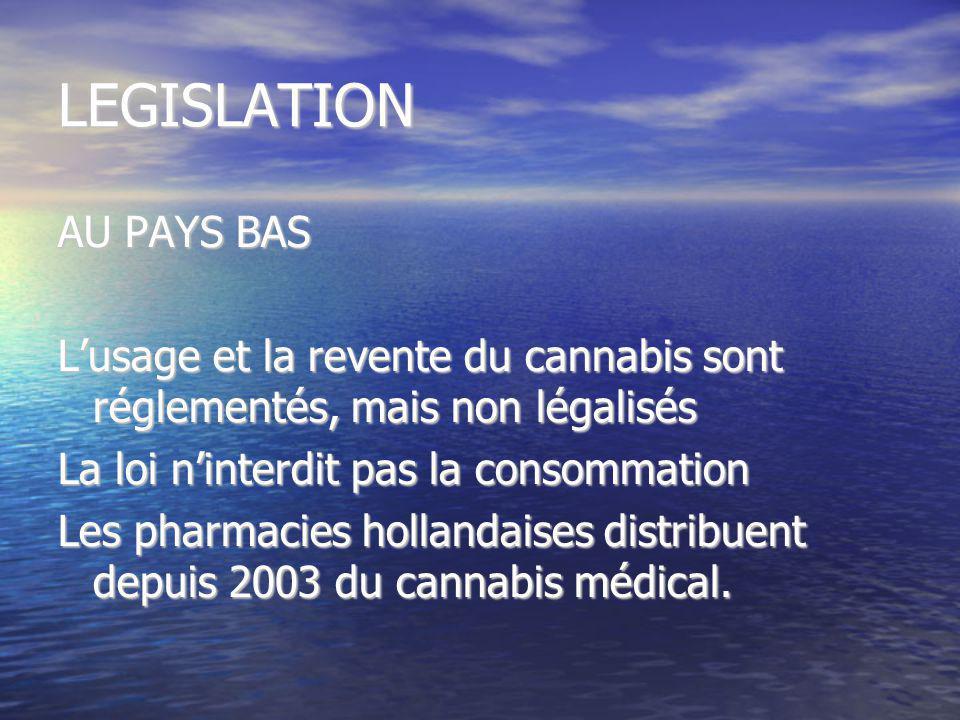 LEGISLATION AU PAYS BAS Lusage et la revente du cannabis sont réglementés, mais non légalisés La loi ninterdit pas la consommation Les pharmacies holl